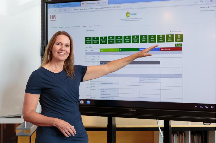 B-consult kwaliteitszorg borgen datacoach